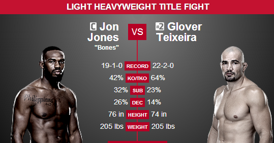 UFC 172 - Jones vs. Teixeira